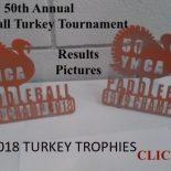 Bay City Turkey Shoot